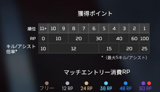 【Apex Legendsダイア帯が教える】ソロランクのあげ方 ランク