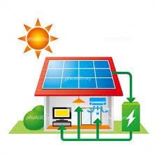 【太陽光会社社員が教える】知っておこう!蓄電池の種類がとても重要!
